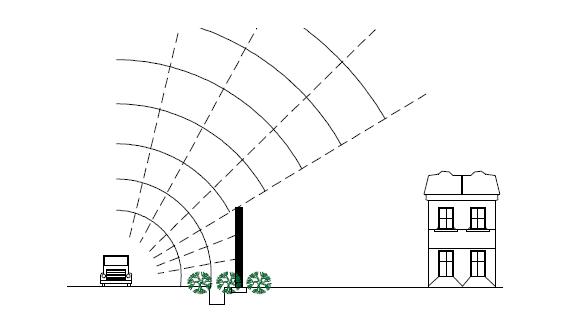 Propagación de ruido con pantalla
